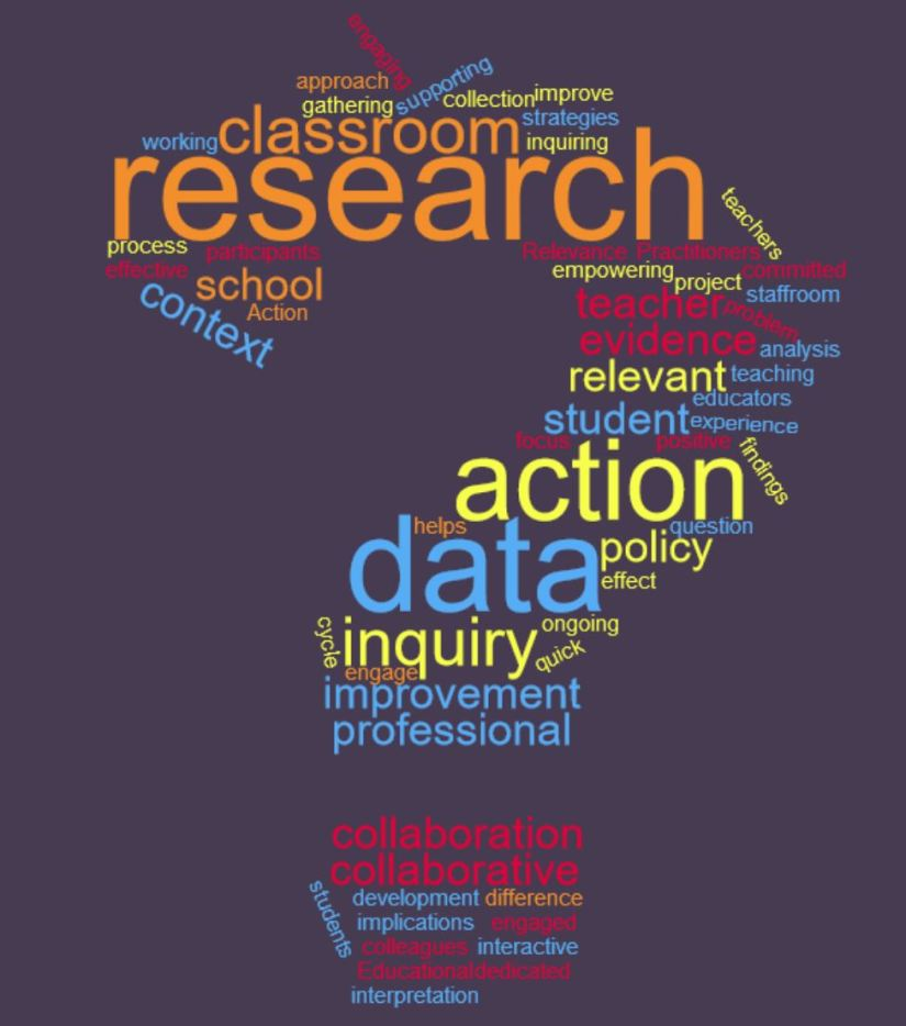 action research word cloud